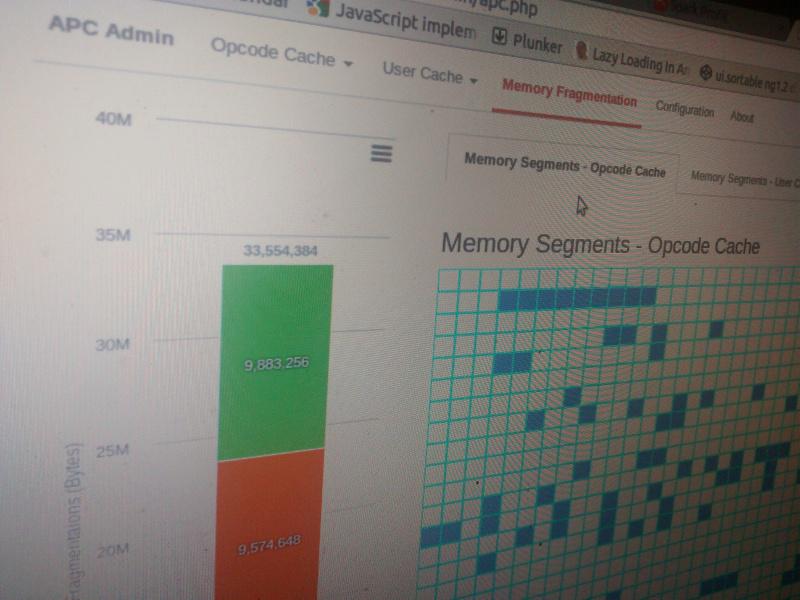 APC-Admin Memory fragmentation
